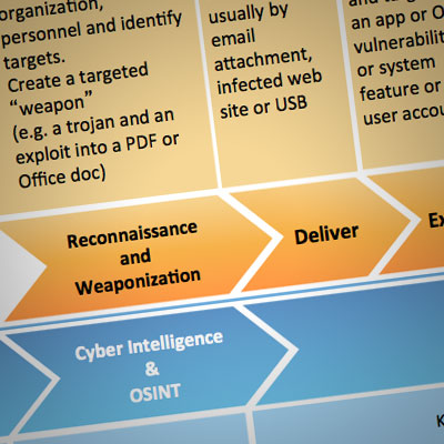 The Kill Chain & The ISMG APT Defense Framework Overview